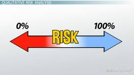 Operational Risks: Definition & Examples - Video & Lesson Transcript