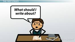 describe the process of developing and writing a research paper How to write the methods section of a research paper  scientific writing is direct and orderly  describe the research protocol,.