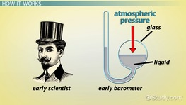 Aneroid Barometer: Definition & Uses