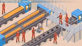 Extraction of Aluminum, Copper, Zinc & Iron - Video & Lesson