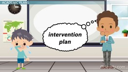 Student Intervention Plan and Strategies