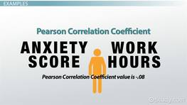 Pearson Correlation Coefficient: Formula, Example & Significance