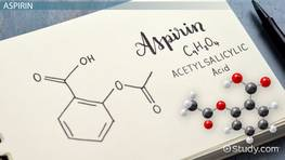 Aspirin: Contraindications & Indications