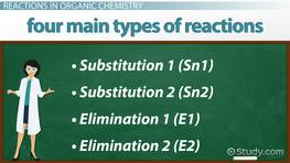 Types of Reaction Mechanisms in Organic Chemistry