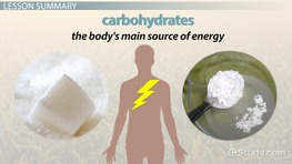 Chemical Properties of Carbohydrates