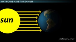 Understanding Time Zones Lesson for Kids