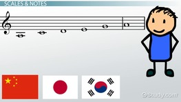 Music of East Asia: Scales, Themes, Instruments & Characteristics