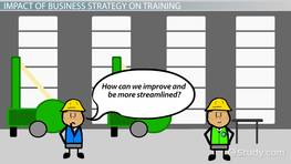 Implications of Business Strategy for Training