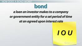Bond Valuation: Formula, Steps & Examples - Video & Lesson ...