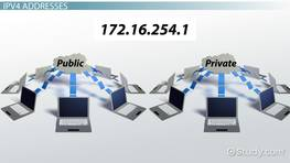 IPv4 Address: Structure, Classes and Types
