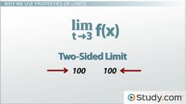 Understanding the Properties of Limits