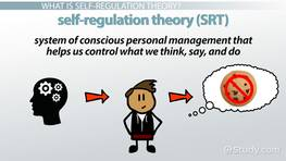 Self-Regulation Theory: Definition & Strategies