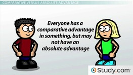 Absolute Advantage in Trade: Definition and Examples