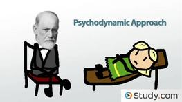 Individual Therapy: Psychodynamic, Cognitive & Behavioral