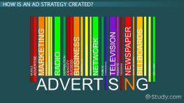 Ad Campaign: Strategy & Examples
