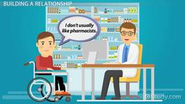 The Pharmacist-Patient Relationship