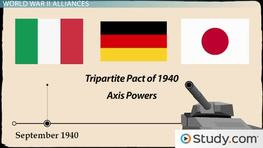 Alliances and Expansions During World War II