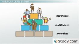 American Class System and Structure: Definitions & Types of Social Classes
