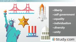 America's Core Values: Liberty, Equality & Self-Government