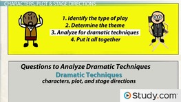 Analyzing Dramatic Works: Theme, Character Development & Staging