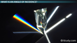 Angle of Incidence: Definition & Formula