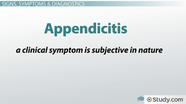 Appendicitis: Signs and Treatment