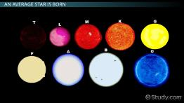 Average Star: Definition & Life Cycle