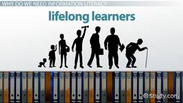 What is Information Literacy? - Definition & Importance