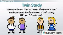 Using Twin Studies to Determine Heritability