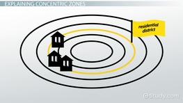Concentric Zone Model: Definition & Overview