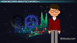 What is Big Data Analytics? - Definition & Examples