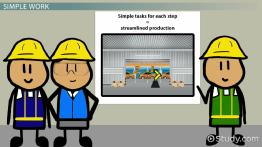 Benefits of Lean Production