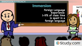 Bilingual Education, Immersion & Multicultural Education