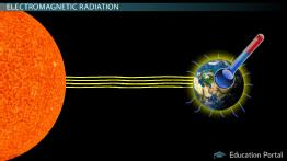 Blackbody & Blackbody Radiation Theory