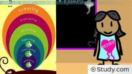 Bloom's Taxonomy and Assessments - Free Educational Psychology Video