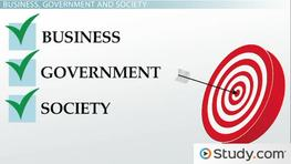 Business, Government & Society: Interactions and Influences