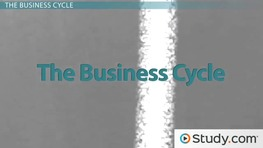 The Business Cycle: Economic Performance Over Time
