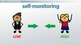 High & Low Self-Monitors: Definition & Behaviors