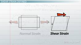 Tensile and compressive stress and strain equations video lesson shear strain definition equation ccuart Gallery