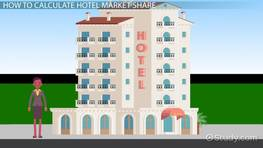 How to Calculate Hotel Market Share