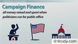 Campaign Finance: Sources, Regulations & Reform