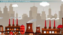 Capacity & Facilities Planning: Definition & Objectives