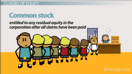 Calculating Total Equity: Definition & Formula