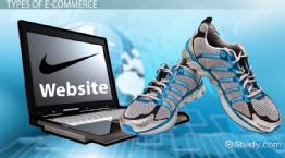 What is Electronic Commerce? - Definition, Types, Advantages & Disadvantages