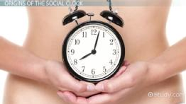 The Social Clock: Definition & Theory