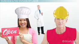 Classical Social Theory: Marx & Durkheim on Modernity