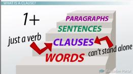 Combining Dependent & Independent Clauses