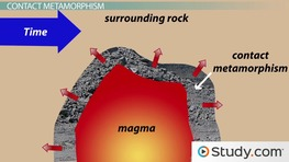 Contact Metamorphism Vs. Regional Metamorphism: Definition & Differences