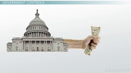 Controlling Supply: Government Intervention & Market Forces