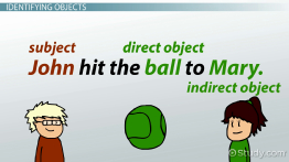 Object Pronoun: Definition & Examples